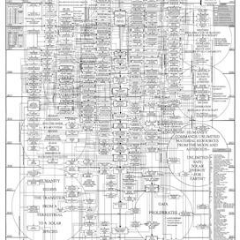 Rockwell International Integrated Space Plan 1989 v 1.1 . Ronald M. Jones