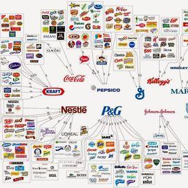 Illusion of free market