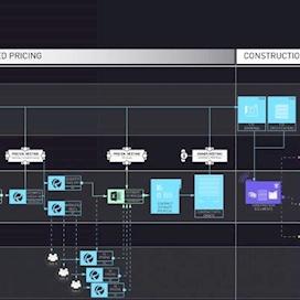 Tech Driver - Document Managment Workflow
